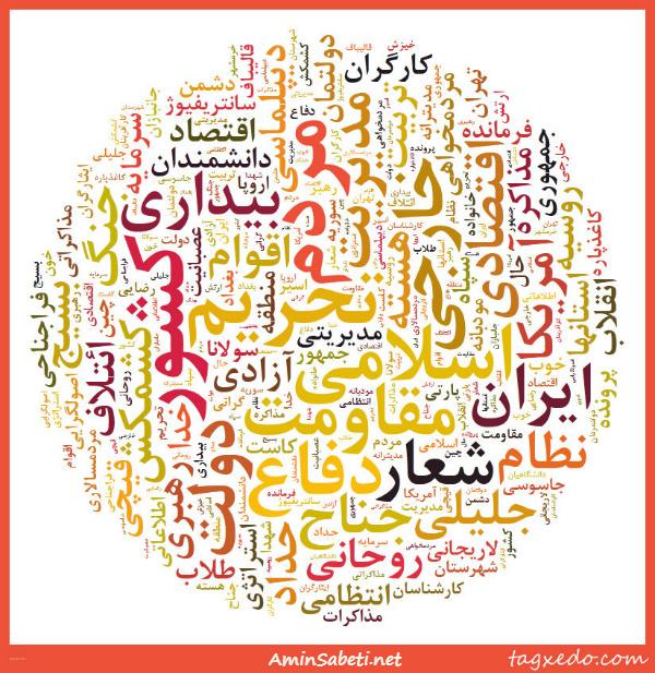 کلیدواژههای محسن رضایی در مناظره سیاست داخلی و خارجی