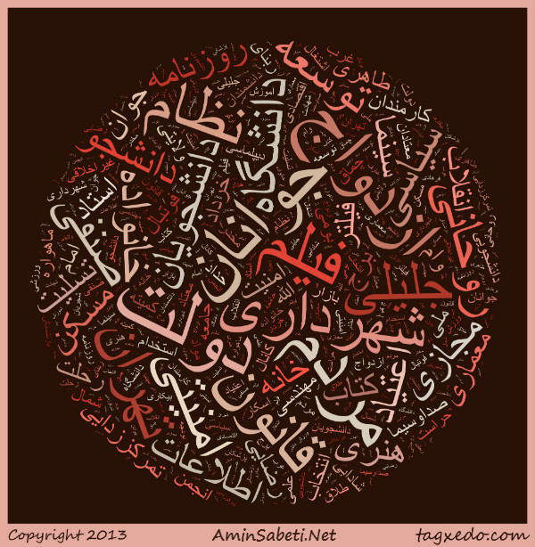 کلیدواژههای محمدرضا عارف در مناظره فرهنگی- اجتماعی