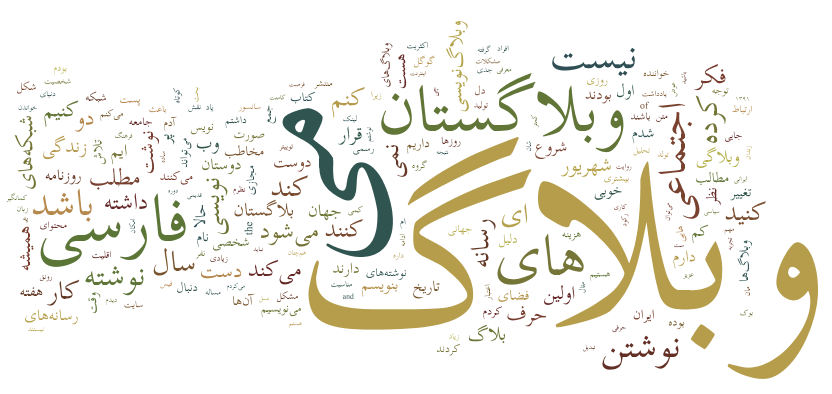 وبلاگستان فارسی