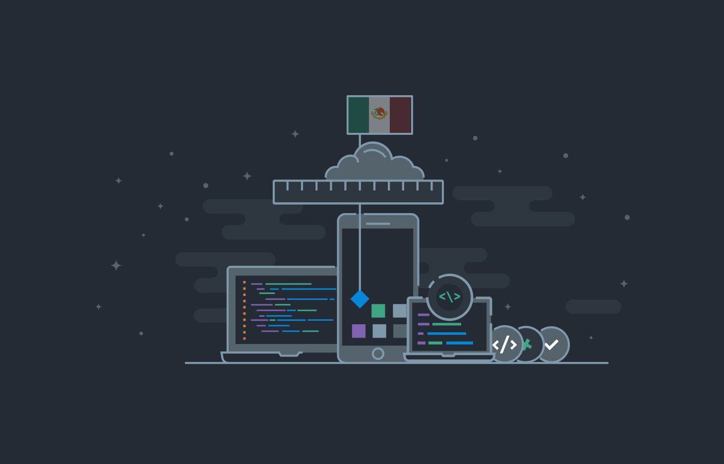 Mexico: Software Outsourcing and Top Nearshore Development Talent (Report)