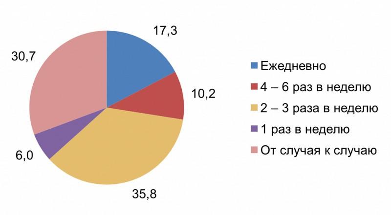 po-dannym-belstata-v-strane-53-8-zhitelei-eto-zhenshiny-3