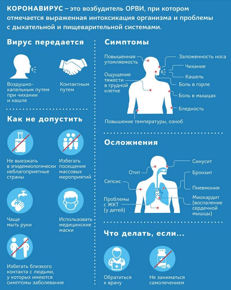 koronavirus-kak-obezopasit-sebya-i-svoikh-blizkikh-3