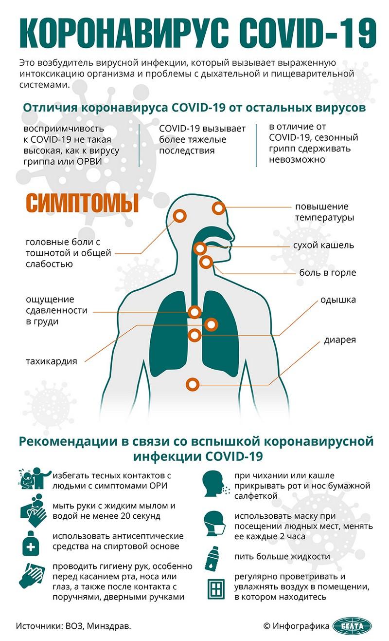 respublika-belarus-o-situacii-s-covid-19-na-20-aprelya-2020-go