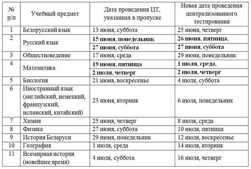 minobrazovaniya-belarusi-izmenilo-sroki-provedeniya-ct