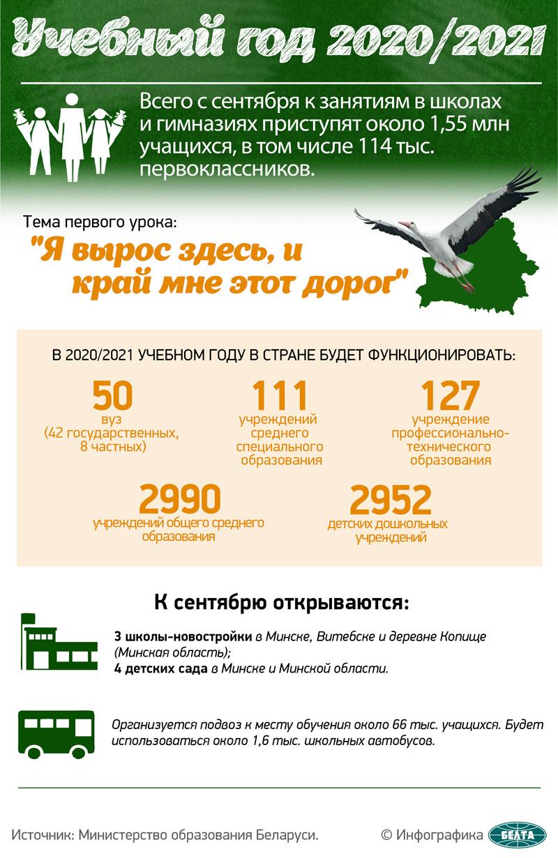 pervyi-urok-v-shkolakh-belarusi-proidyot-na-temu-ya-vyros-zdes-i-krai-mne-etot-dorog