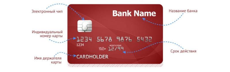 bankovskie-karty-maloizvestnye-sekrety-1