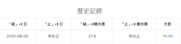 李寧(2331HK)