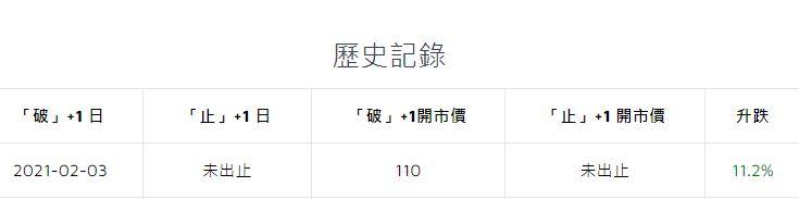 平安好醫生(1833HK)