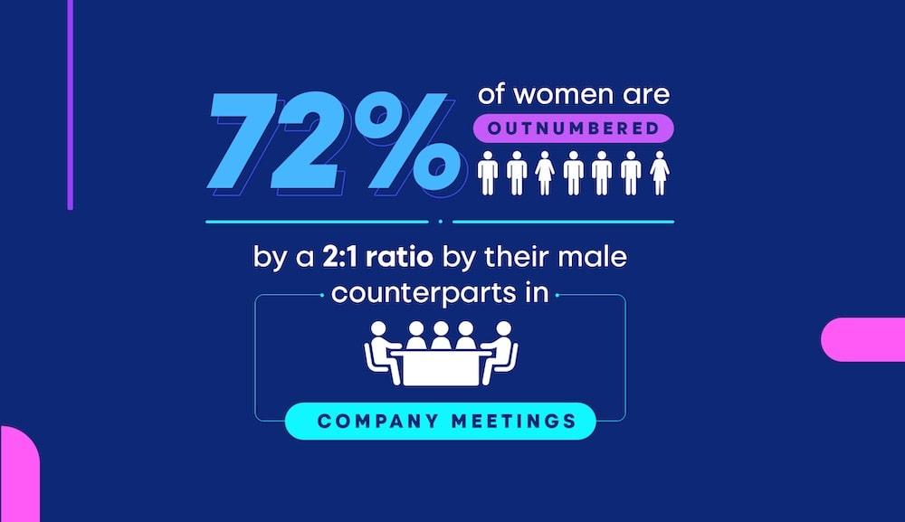 women stats outnumbered tech
