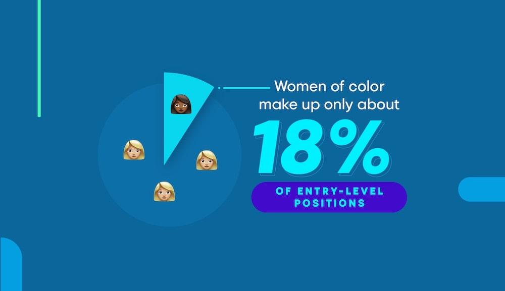 women stats color race tech