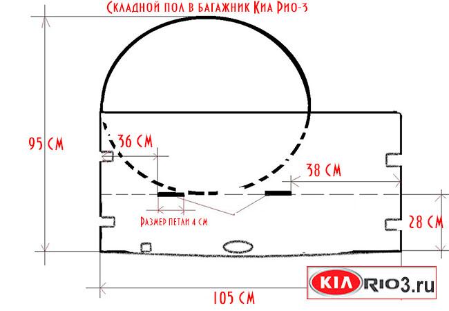 Схема - чертеж складного пола в багажник Киа Рио-3