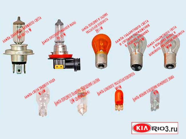 Лампы, используемые в Киа Рио-3