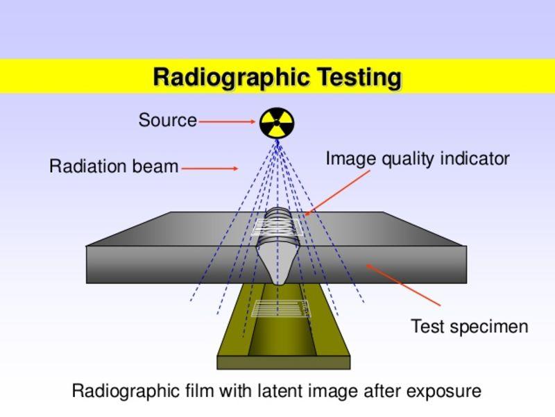 kiểm tra không phá hủy bằng phương pháp chụp ảnh phóng xạ
