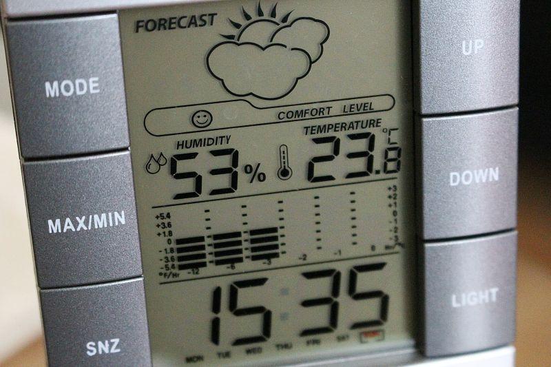 Kiểm định nhiệt ẩm kế