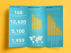 Brochure and Infographic Design: Washington Global Landscape Study