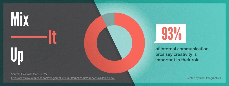 visual report design