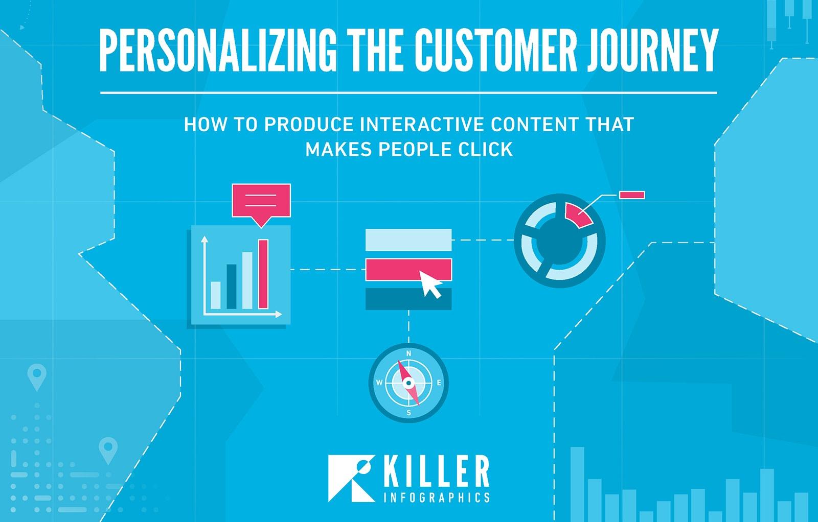 Personalizing the Customer Journey Interactive Design ebook