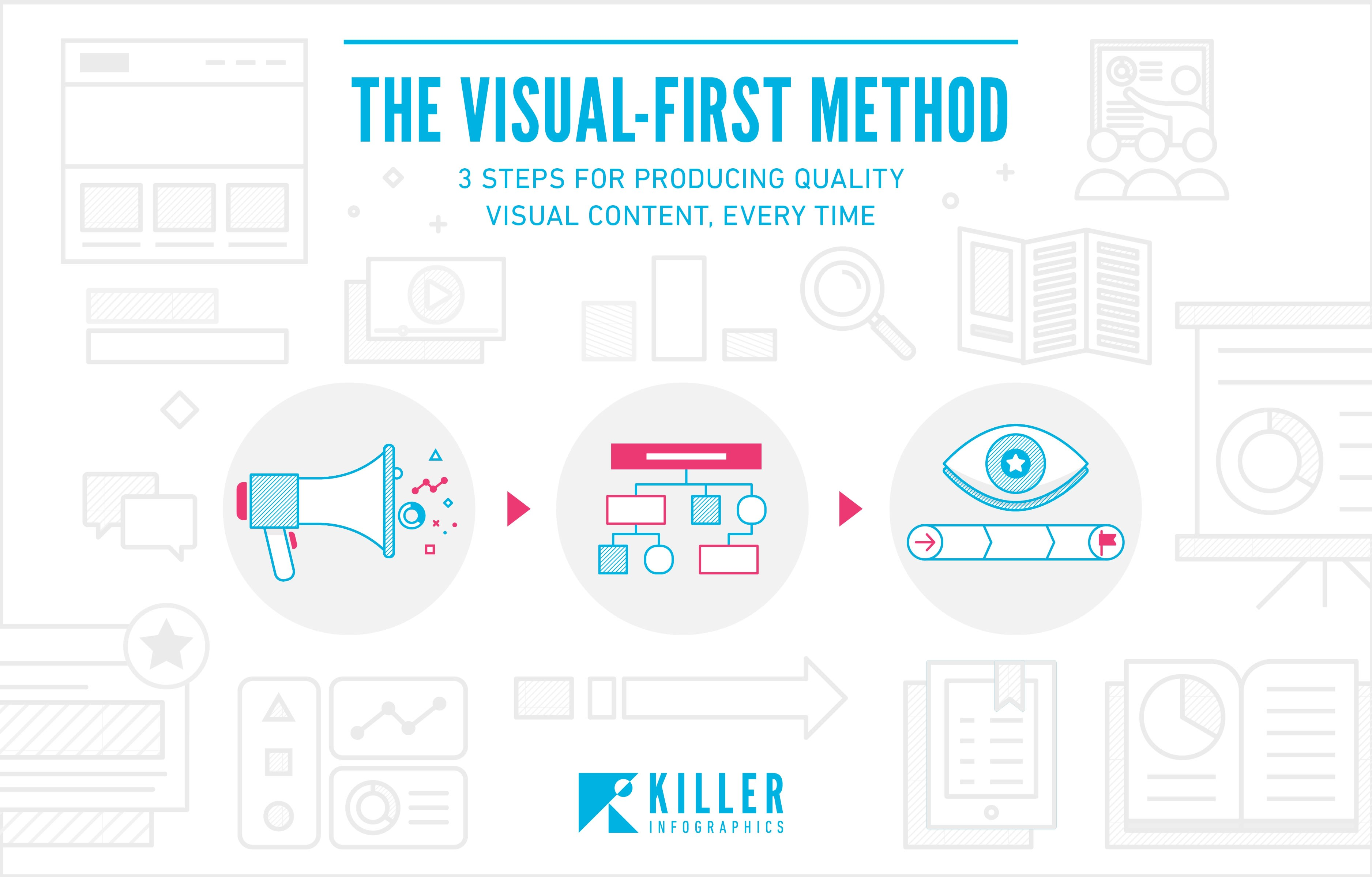 The Visual First Method eBook Title Page