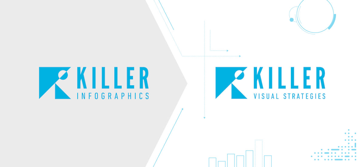 Killer Visual Strategies name-change