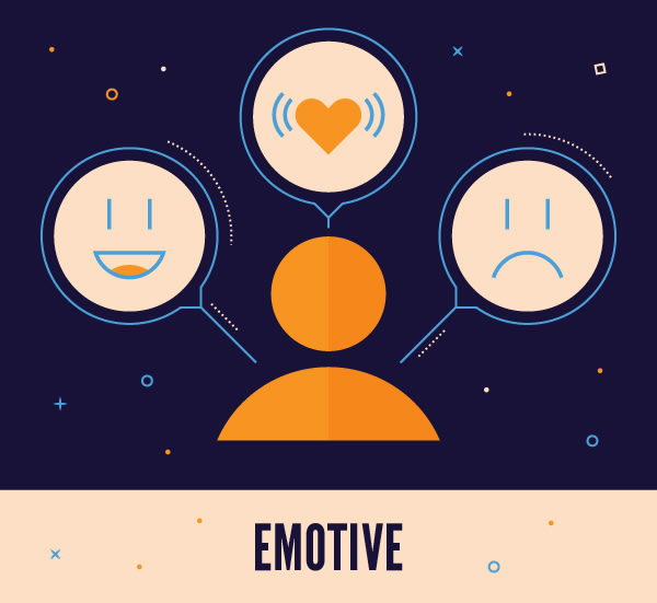 person pictograph with emotions portrayed above smiling face beating heart frowning face