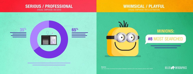 Effective-Data-Visualization-Suitable-Aesthetic