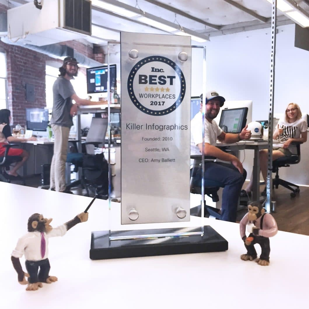inc best places to work 2017