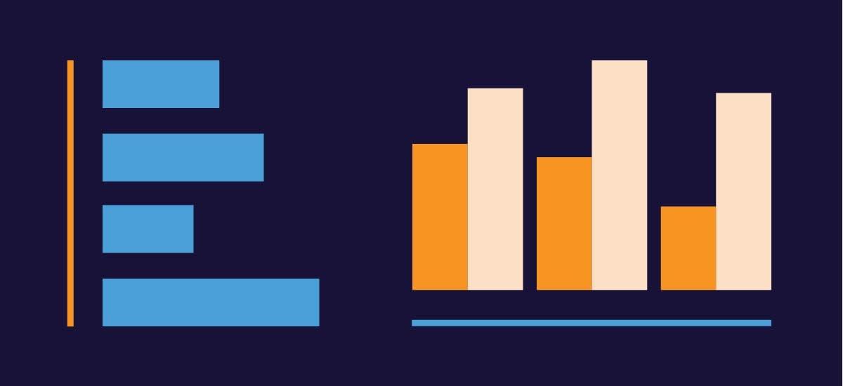 Data visualization Part 1 Bar Graphs-01