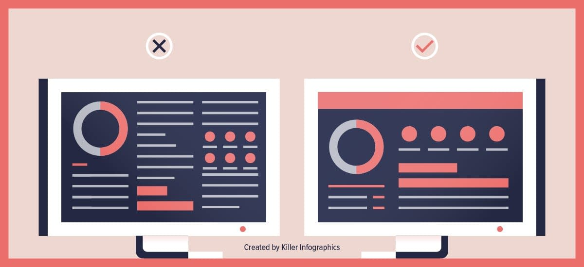 Killer Infographics How to Think Like an Infographic Designer