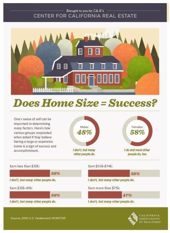 mini infographic design