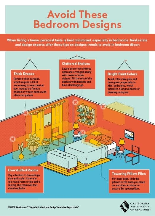 bedroom design infographic