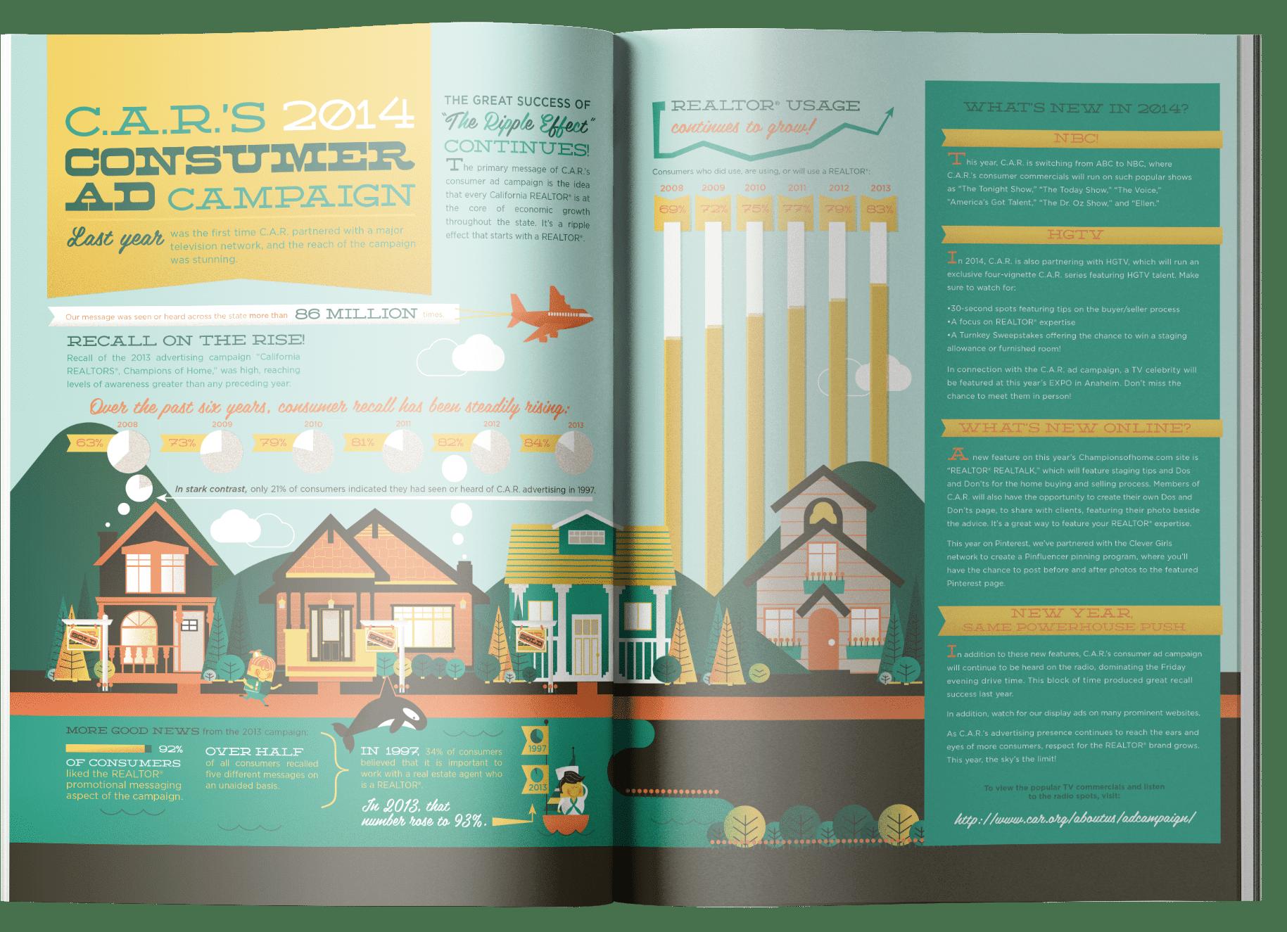 infographic magazine spread