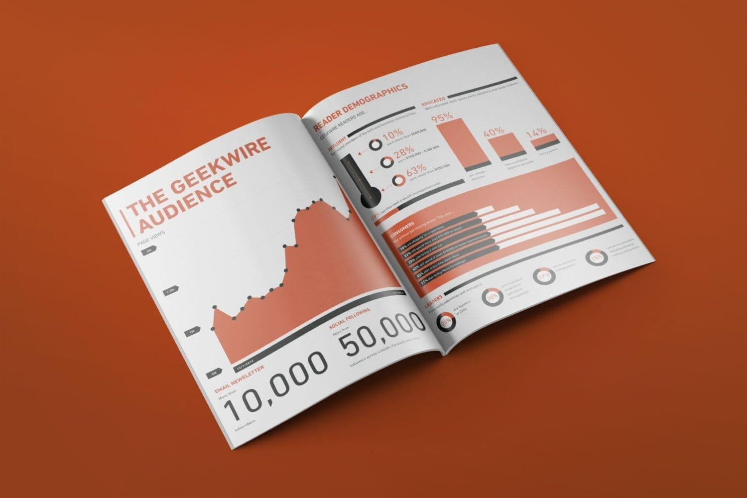 GeekWire Media kit white paper image with data visualization