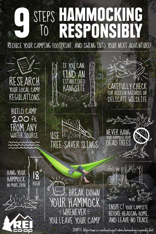 rei hammock infographic