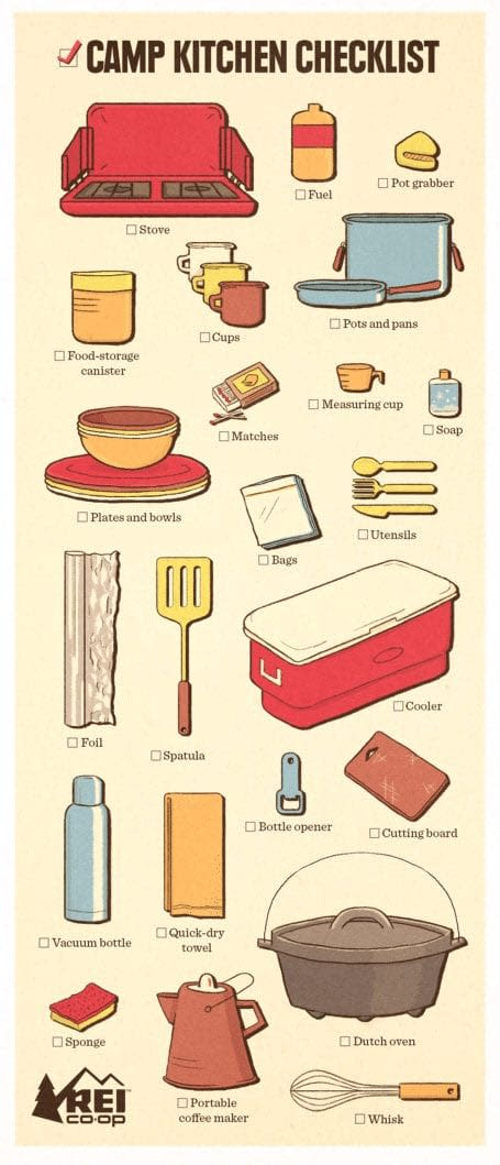 camping infographic