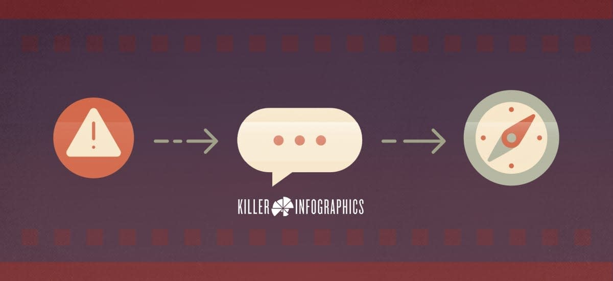 4 content keys tell a story Killer Infographics