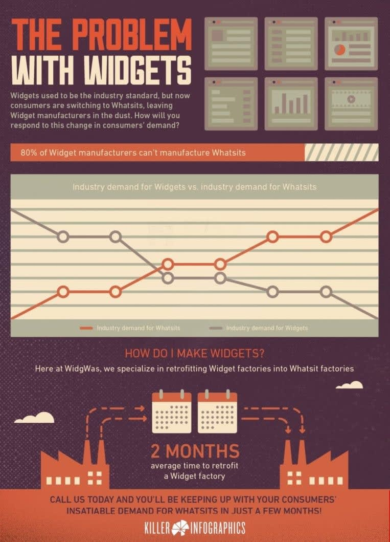 4 Content Keys to Compelling Data Infographic