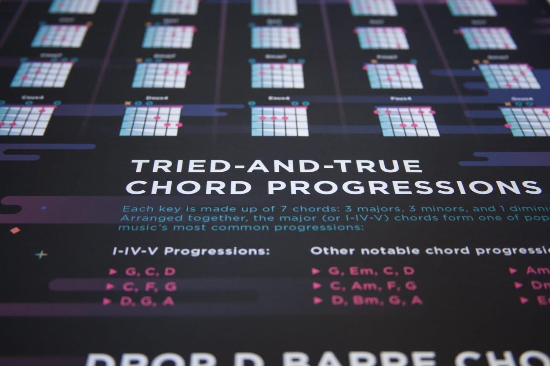 Guitar_Chord_Poster