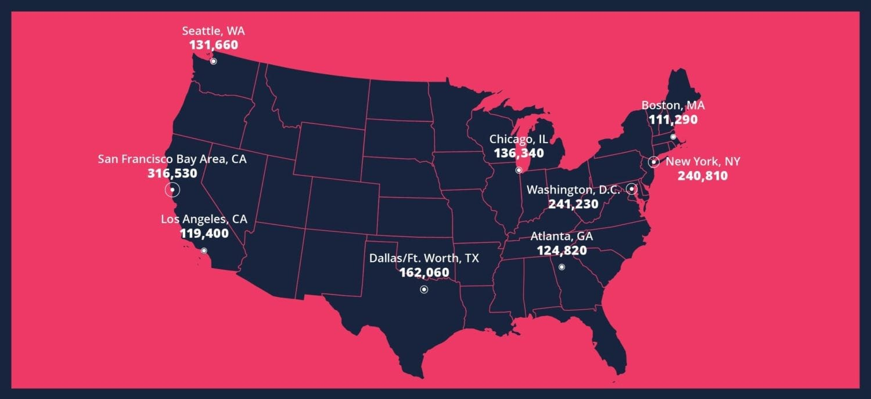 America's Top Tech Hubs Infographic Header