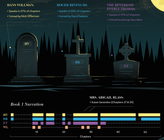 data visualization infographic example