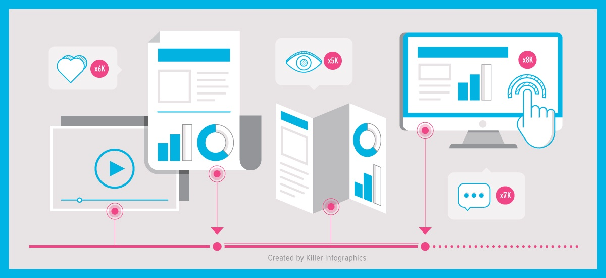 Visual campaigns illustration showing infographics, motion graphics, and interactive content