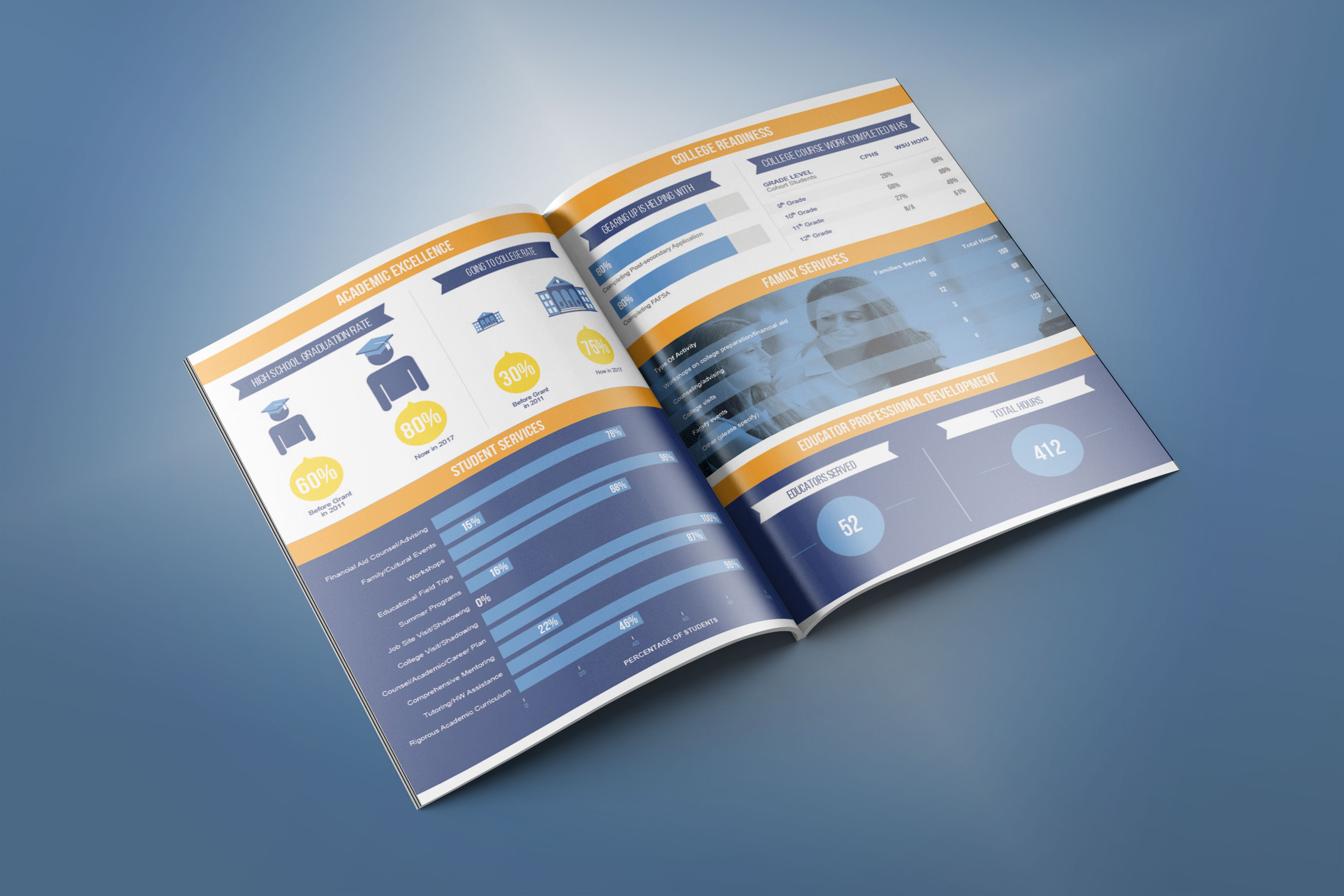 RGI corporation annual report design featuring data visualization and icons