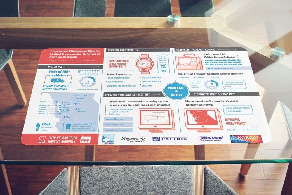 placemat infographic