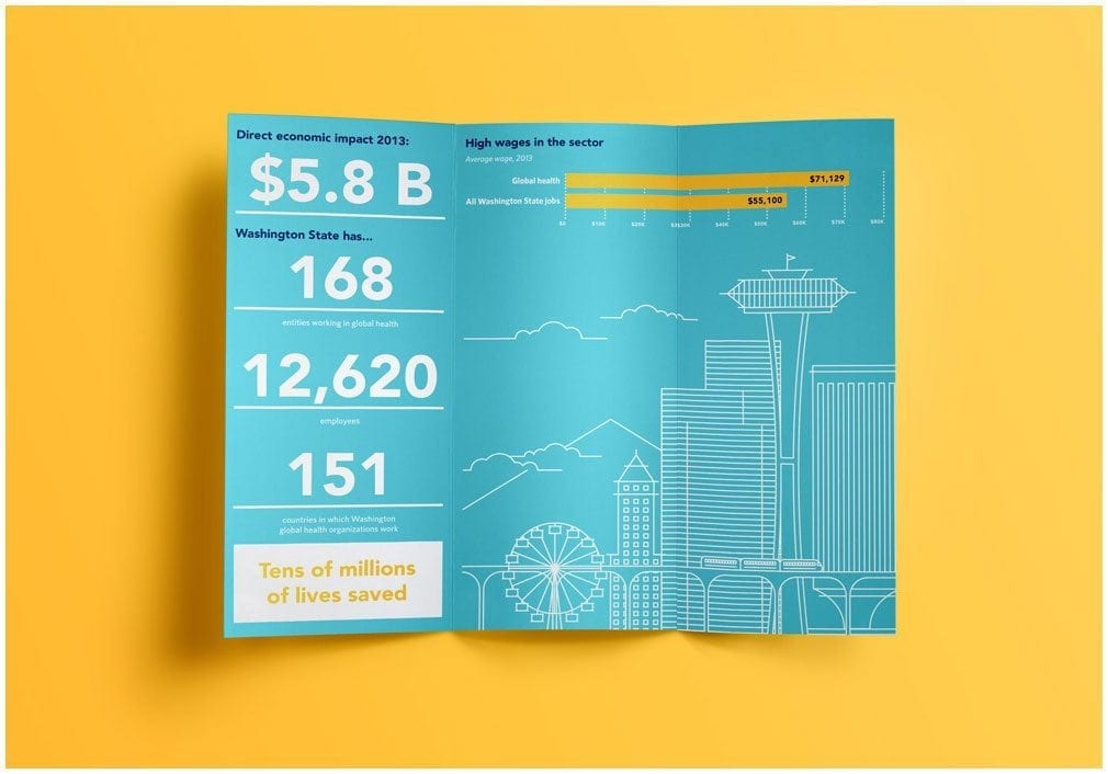 Custom brochure and infographic design with data visualization