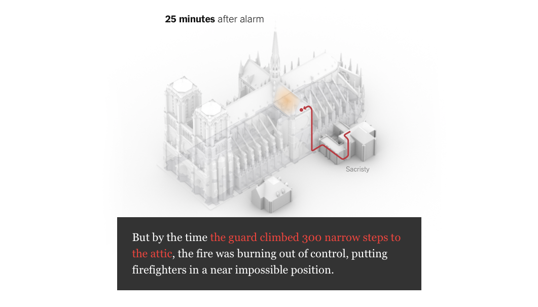 New York Times interactive content example