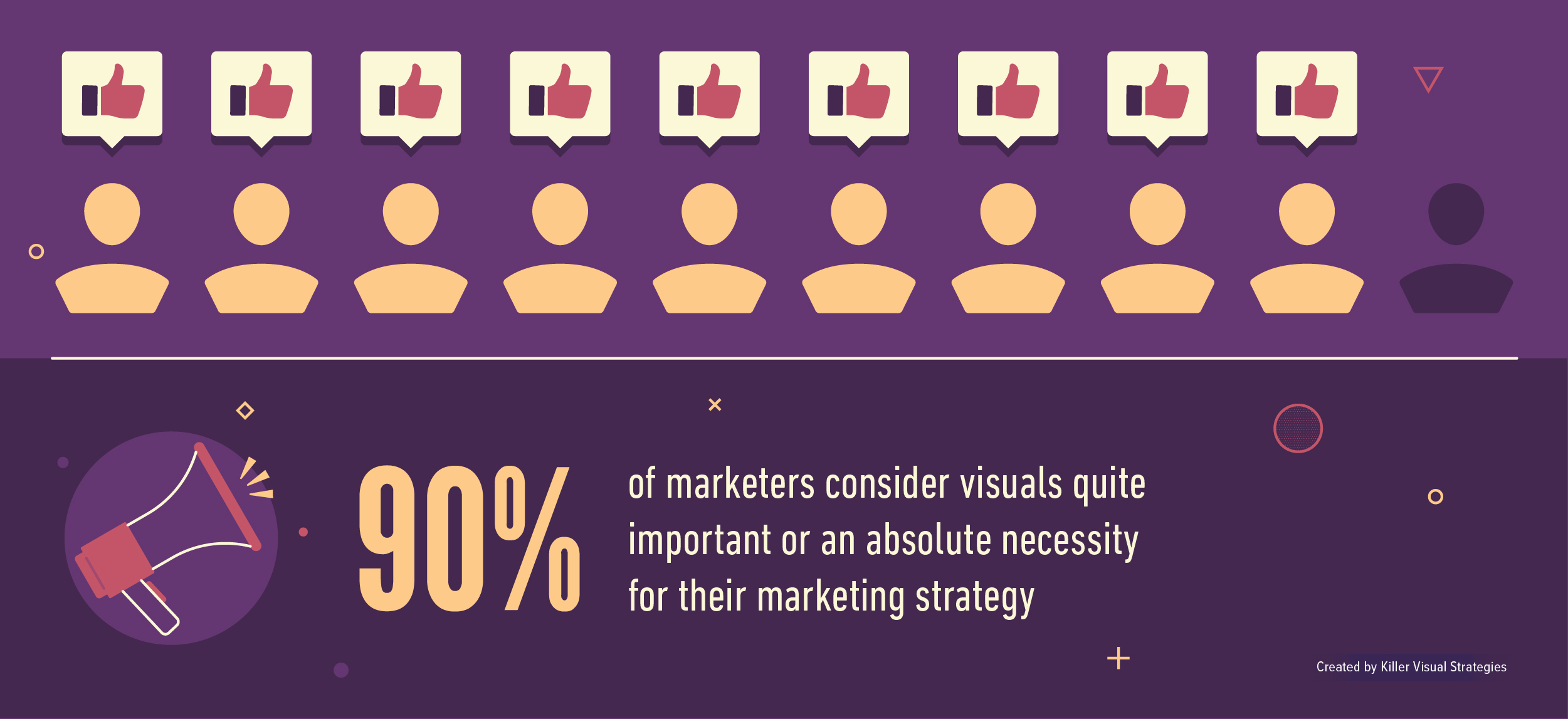 Visual marketing strategy statistic