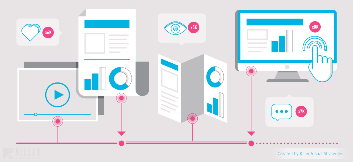 Visual communication campaign with motion graphic infographic interactive content