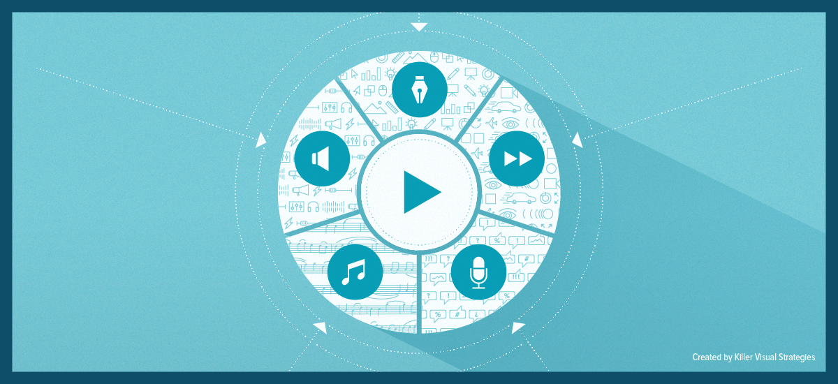 Illustration of choices related to sound in online video marketing