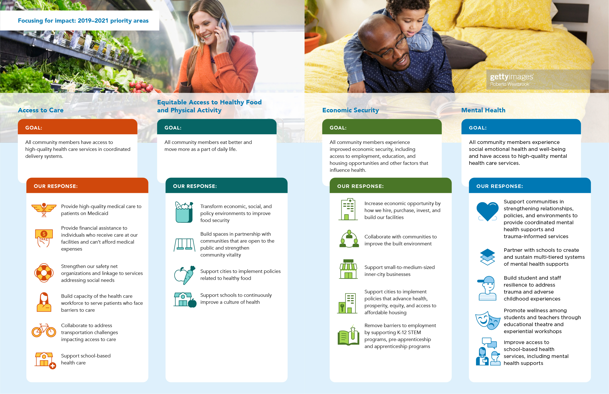 Medical pamphlet design with icons about Kaiser initiatives