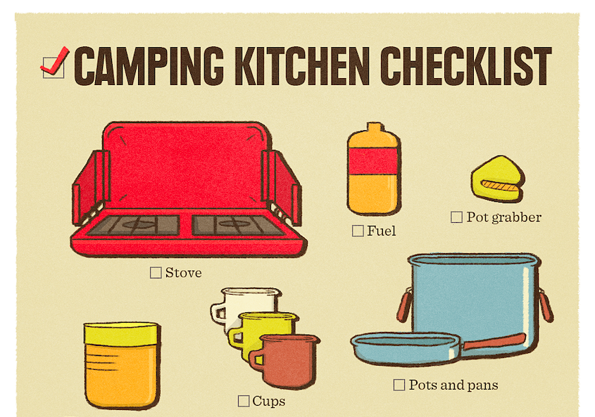 Camping kitchen checklist infographic with custom illustrations