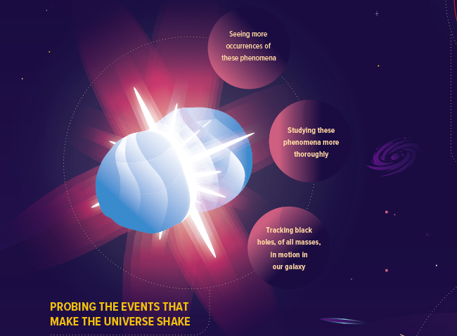 Scientific poster design with illustration of celestial body